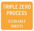 Triple_zero_process_ESTA_fact_sheet