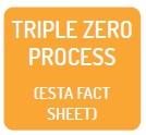 Triple_zero_process_ESTA_fact_sheet
