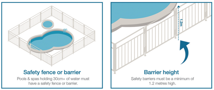 pool barriers3